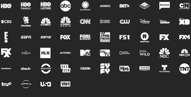 at&t tv now plus channels