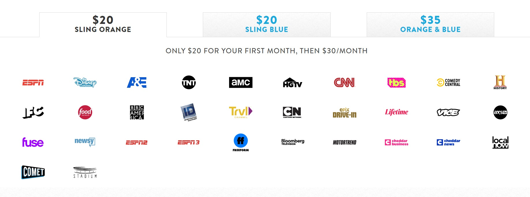 sling tv orange package channels